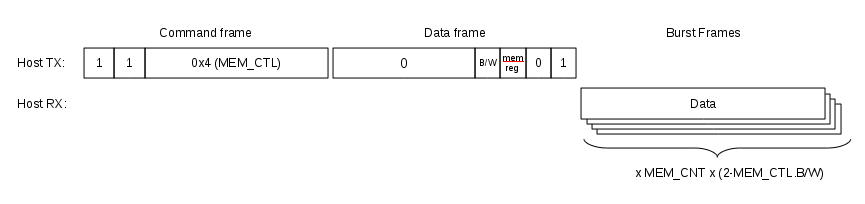 openMSP430 :: Serial debug interface :: OpenCores