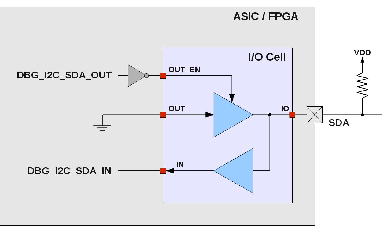 I2C SDA IO Connect