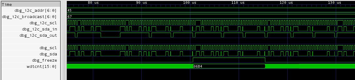 Waveforms: SDI I2C