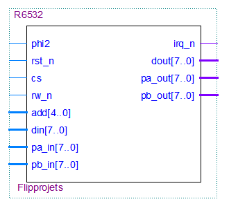 A VHDL 6532 RIOT :: Overview :: OpenCores
